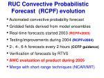 ruc convective probabilistic forecast rcpf evolution