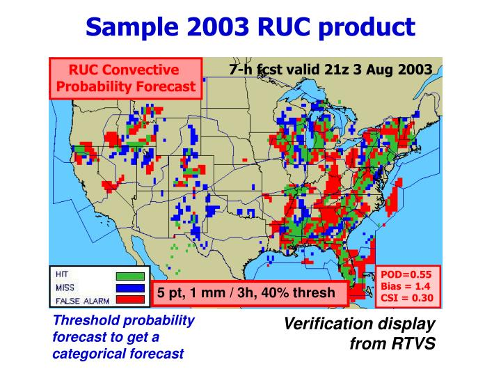 Sample 2003 RUC product