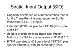 spatial input output sio