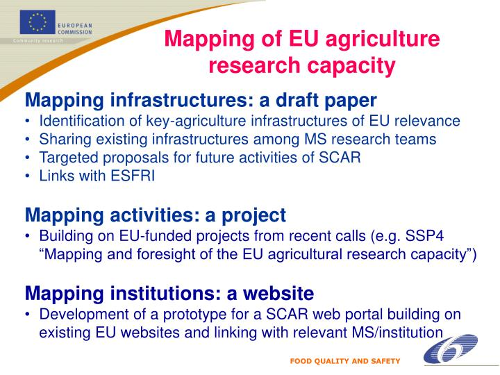 Mapping of EU agriculture