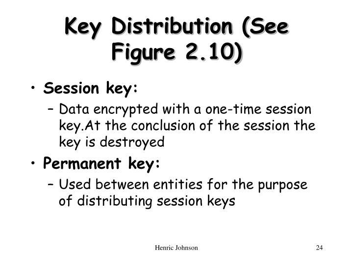 Key Distribution (See Figure 2.10)