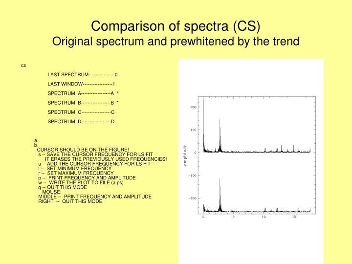 Comparison of spectra (CS)