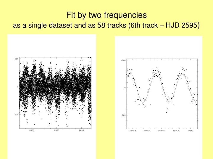 Fit by two frequencies