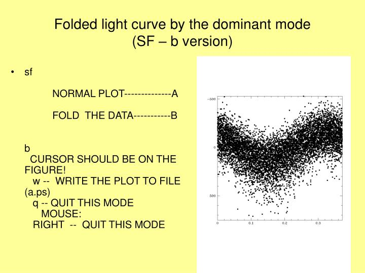 Folded light curve by the dominant mode