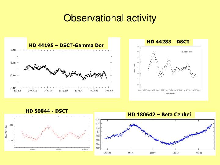 Observational activity