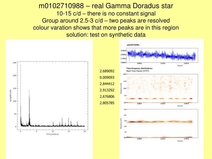 m0102710988 – real Gamma Doradus star
