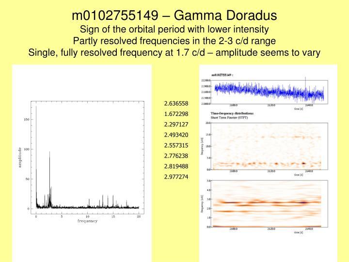 m0102755149 – Gamma Doradus