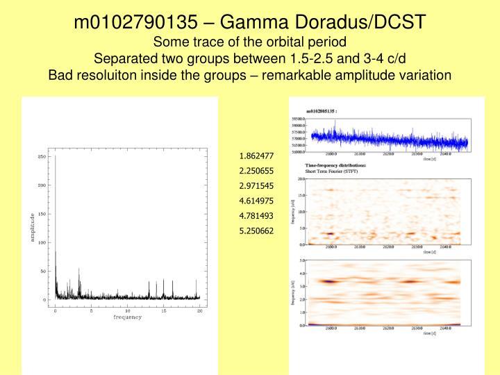 m0102790135 – Gamma Doradus/DCST