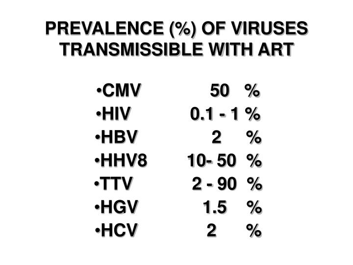 PREVALENCE (%) OF VIRUSES TRANSMISSIBLE WITH ART