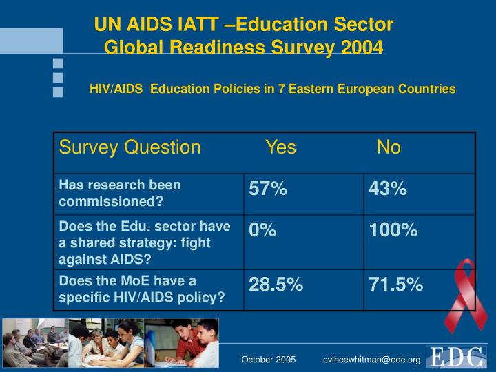 UN AIDS IATT –Education Sector