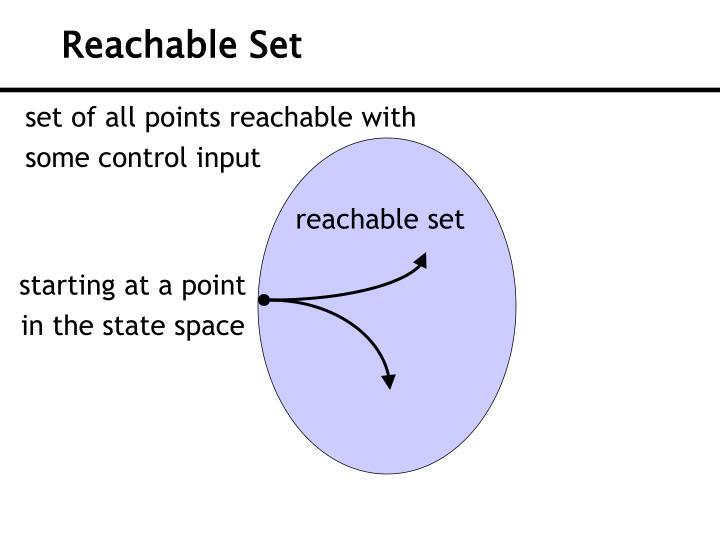 Reachable Set