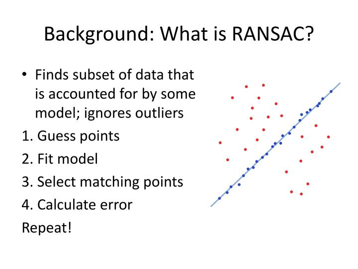 Background: What is RANSAC?