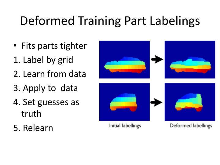 Deformed Training Part Labelings