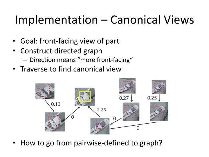 Implementation – Canonical Views