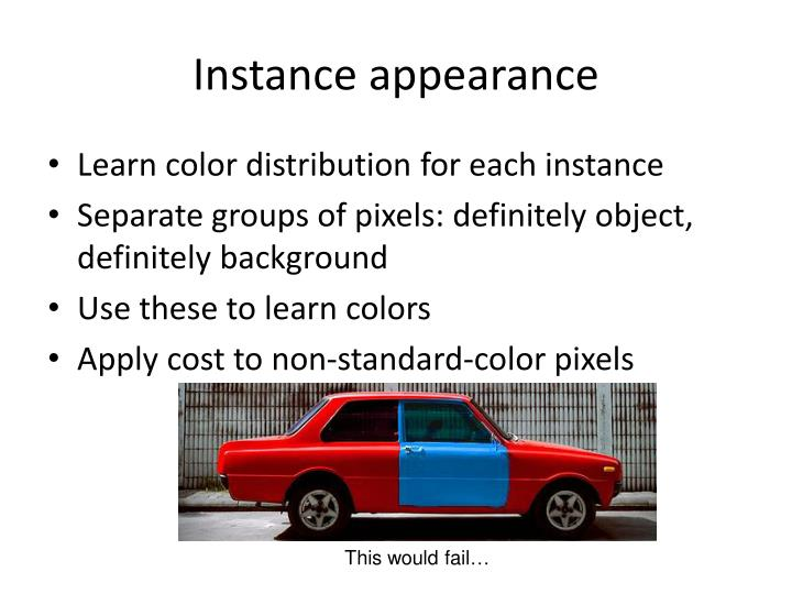 Instance appearance