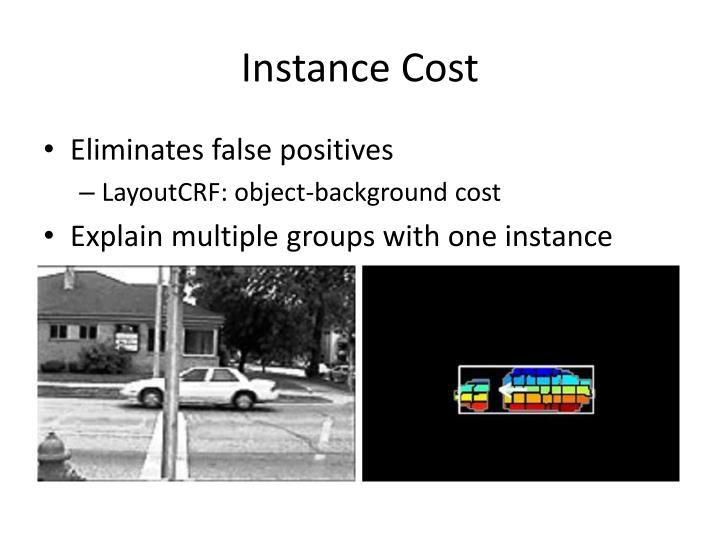 Instance Cost
