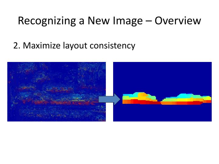 Recognizing a New Image – Overview
