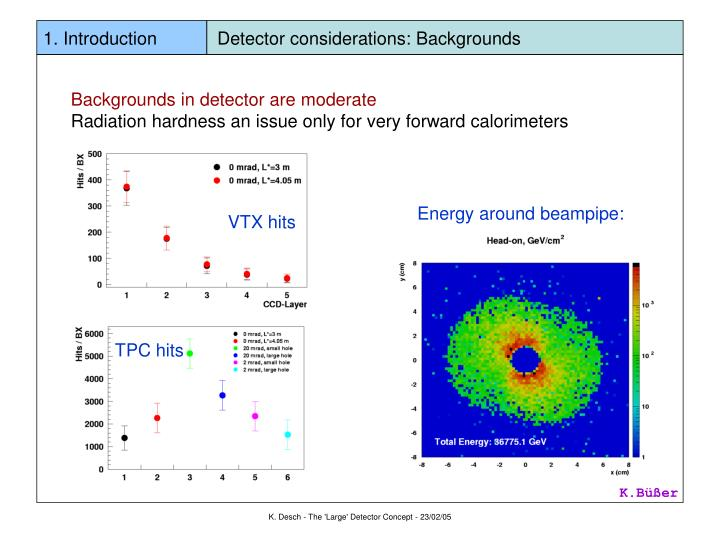 1. Introduction	      Detector considerations: Backgrounds