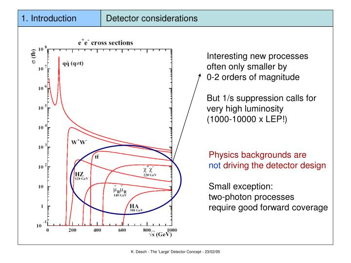 1 introduction detector considerations
