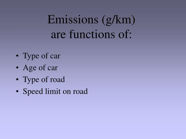 Emissions (g/km)
