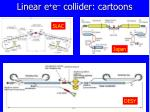 linear e e collider cartoons