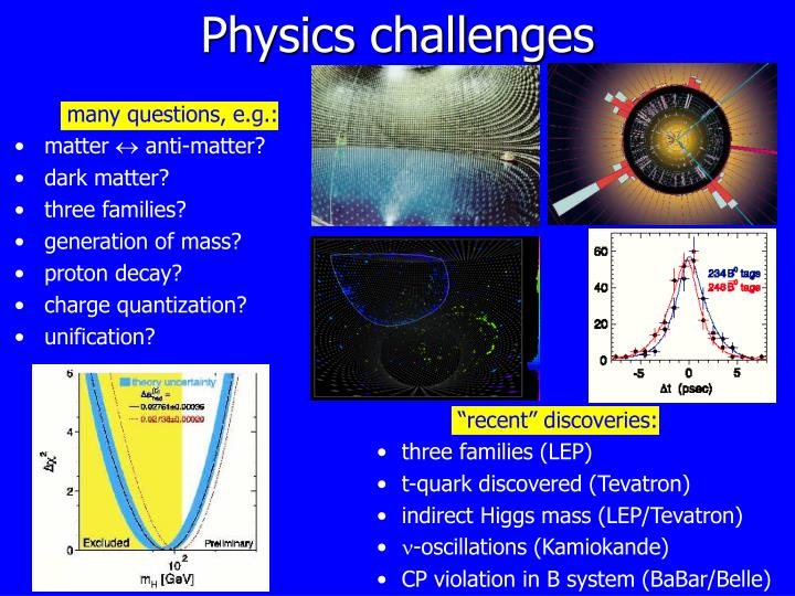 Physics challenges