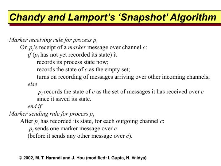 Chandy and Lamport's 'Snapshot' Algorithm