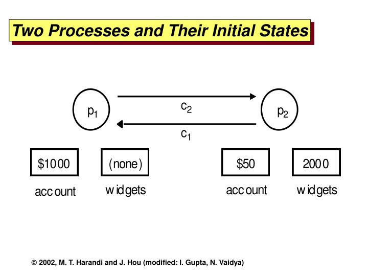 Two Processes and Their Initial States