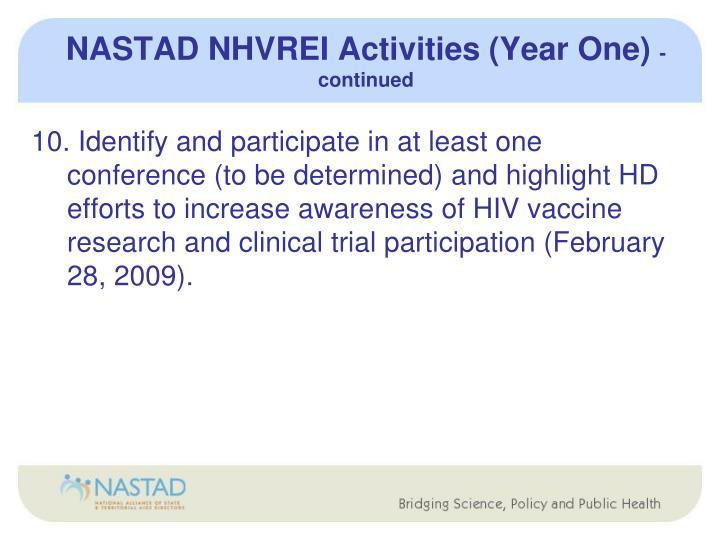 NASTAD NHVREI Activities (Year One)