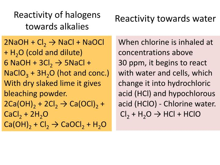 Reactivity towards water