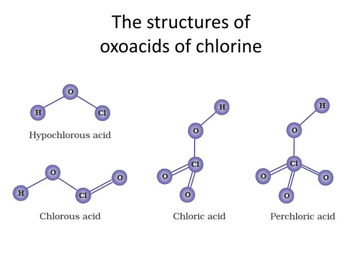 The structures of