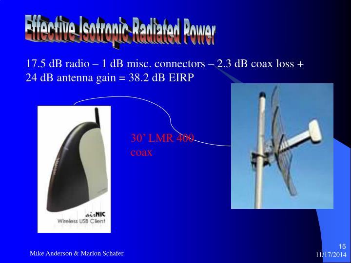 Effective Isotropic Radiated Power