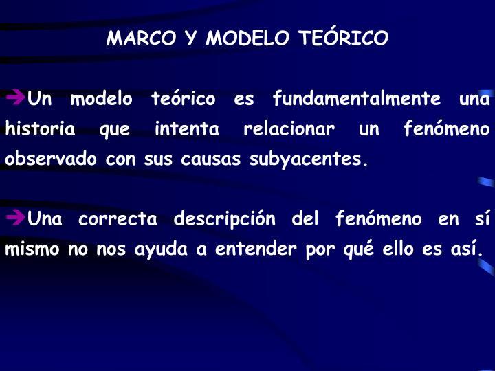 MARCO Y MODELO TEÓRICO