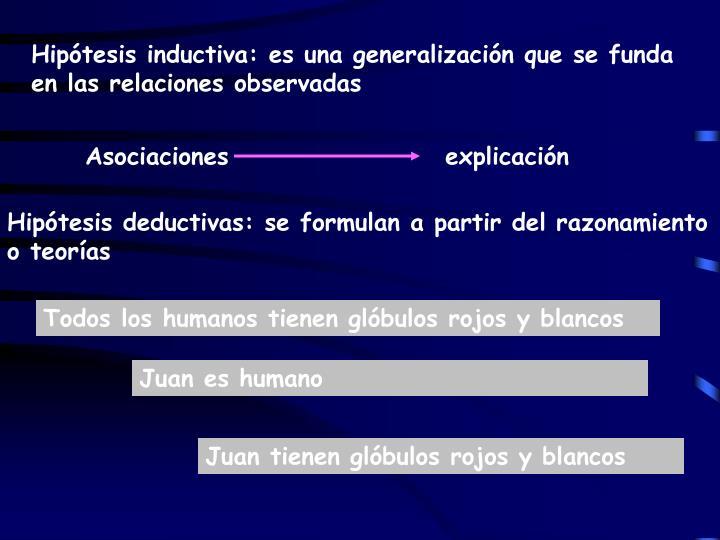 Hipótesis inductiva: es una generalización que se funda en las relaciones observadas