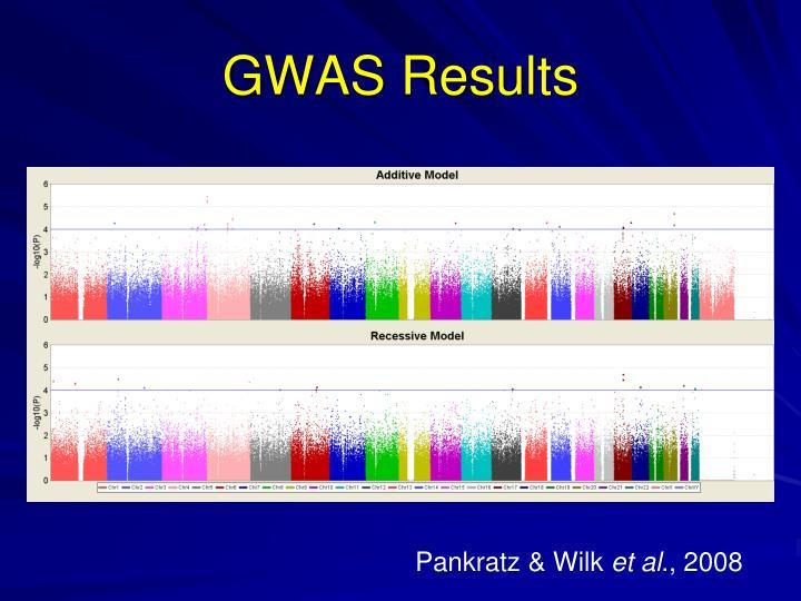 GWAS Results