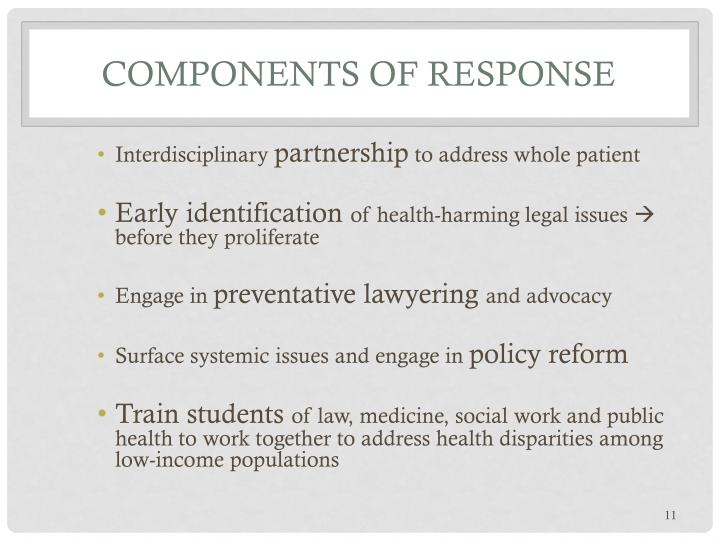 Components of Response