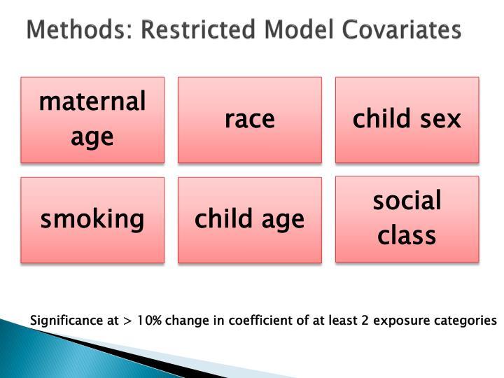 Methods: Restricted Model Covariates
