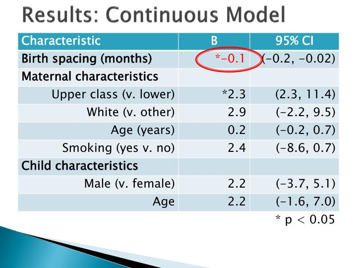 Results: Continuous Model