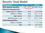 results dual model
