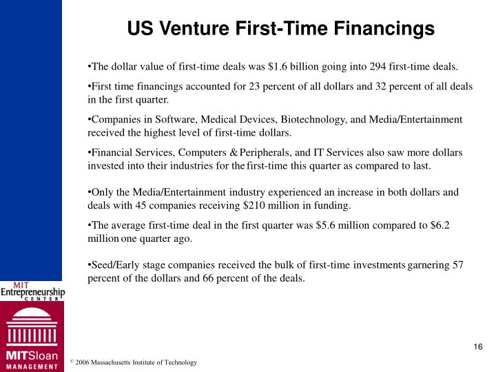 US Venture First-Time Financings