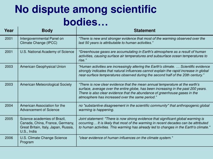 No dispute among scientific bodies…