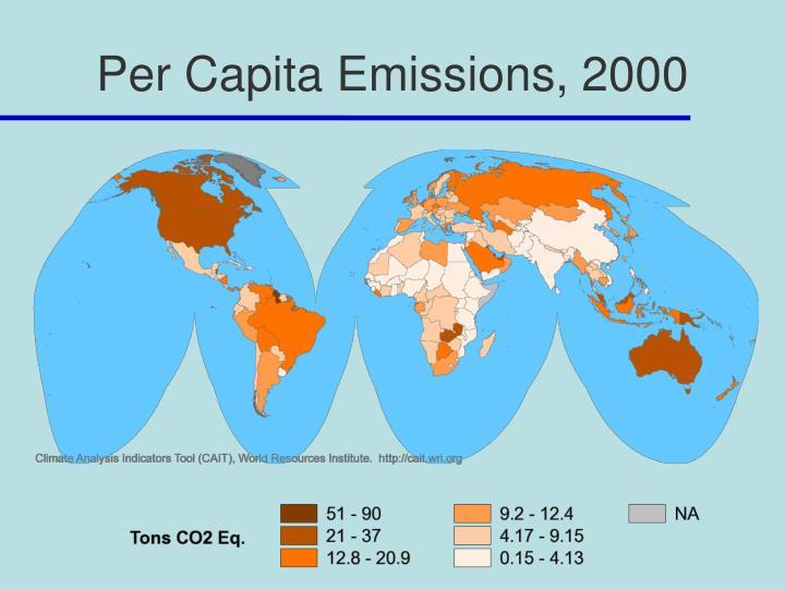 Per Capita Emissions, 2000
