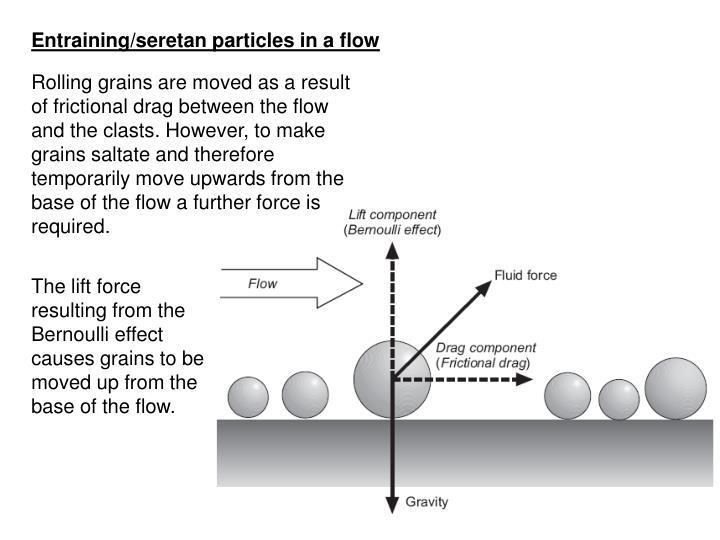 Entraining/seretan particles in a flow