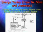 energy terms from de silva and anderson