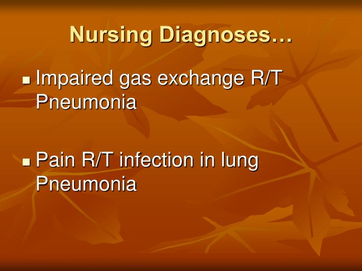 Nursing Diagnoses…