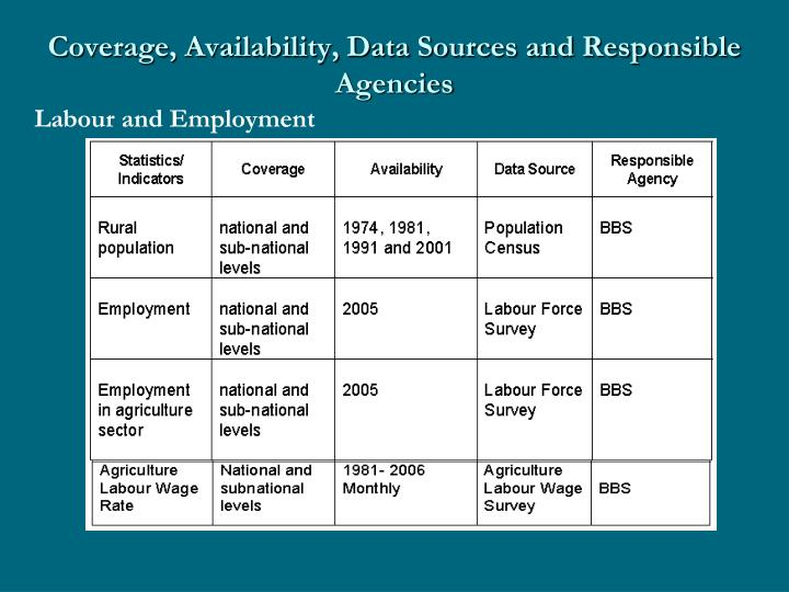 Coverage, Availability, Data Sources and Responsible Agencies