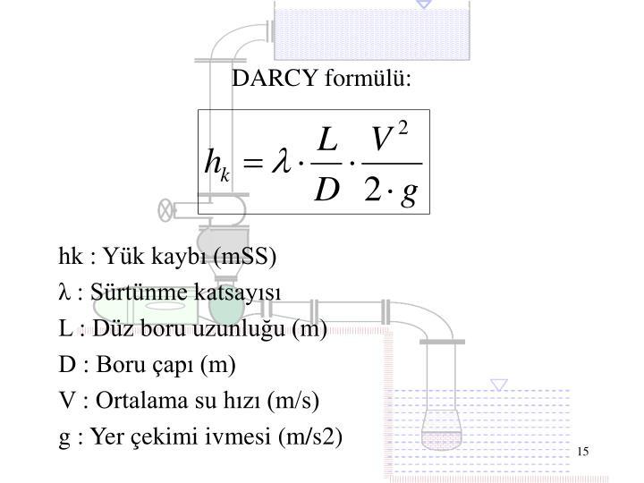 DARCY formülü: