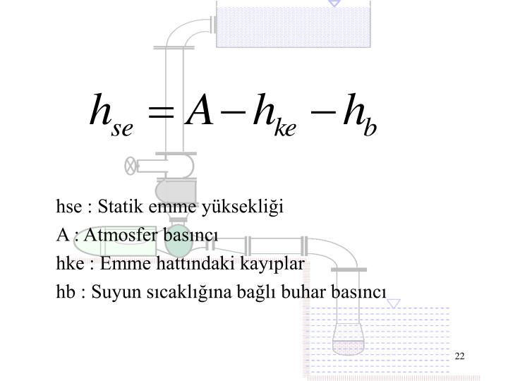 hse : Statik emme yüksekliği
