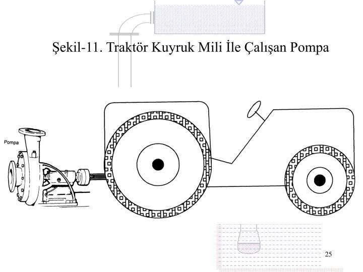 Şekil-11. Traktör Kuyruk Mili İle Çalışan Pompa