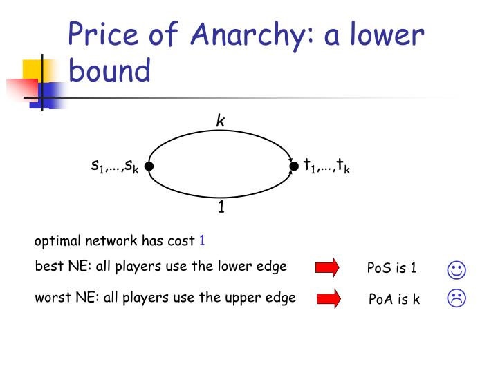 Price of Anarchy: a lower bound
